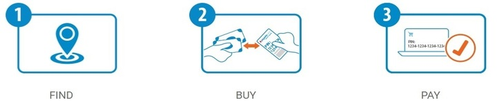 Paysafe Buying Process
