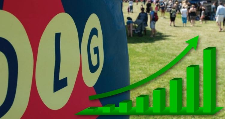 OLG Annual Report Shows Increased Revenue; Complete Bundle Updates